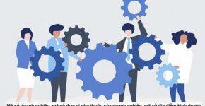 Mã số doanh nghiệp, mã số đơn vị phụ thuộc của doanh nghiệp, mã số địa điểm kinh doanh